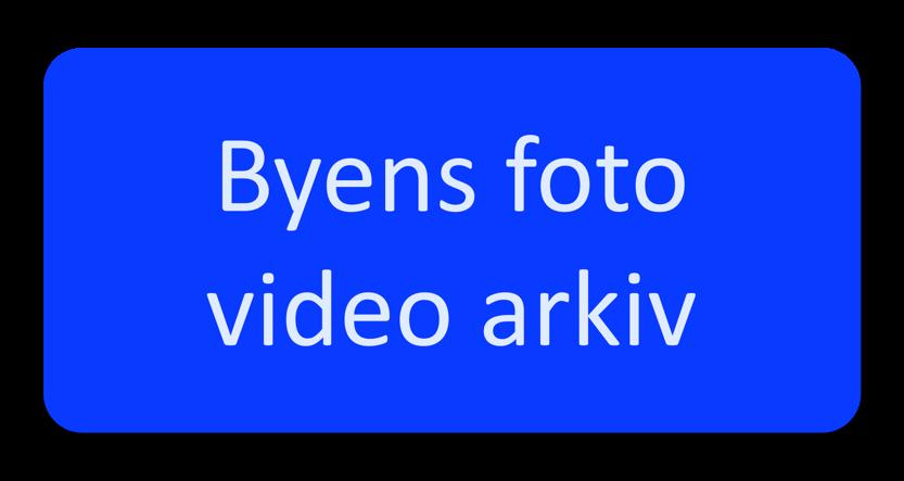 Byens foto- og videoarkiv for alle
